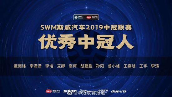 2019中国足协中冠联赛甘肃斩获多项大奖