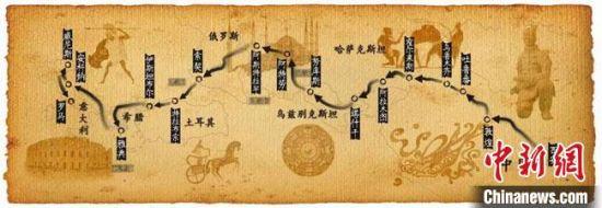 图为古丝绸之路示意图。 甘肃省博物馆供图