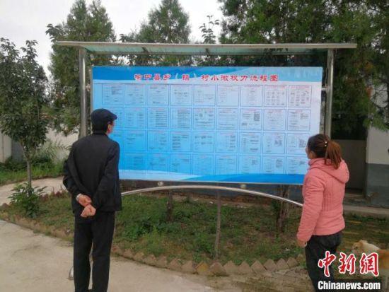 """图为村民了解""""小微权力""""清单。 榆中县清水驿乡供图"""