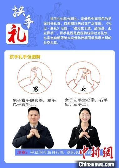 """图为武威推行的""""拱手礼""""手势标准。武威市文明办供图"""