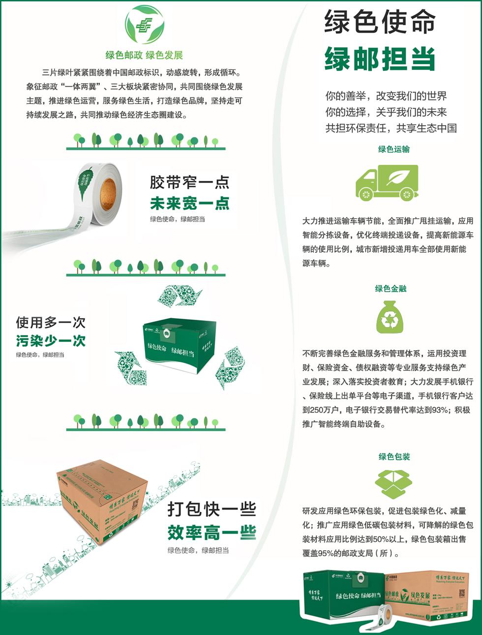 绿色邮政行动